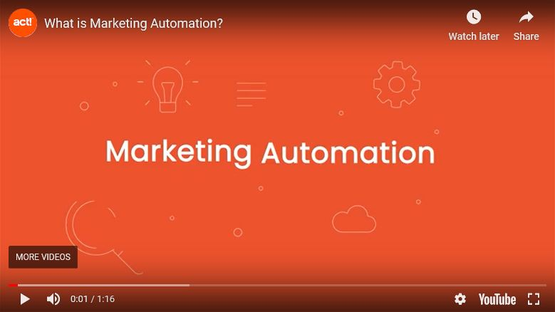 Act! Growth Suite Marketing Automation